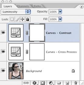 Работа с кривыми в Photoshop